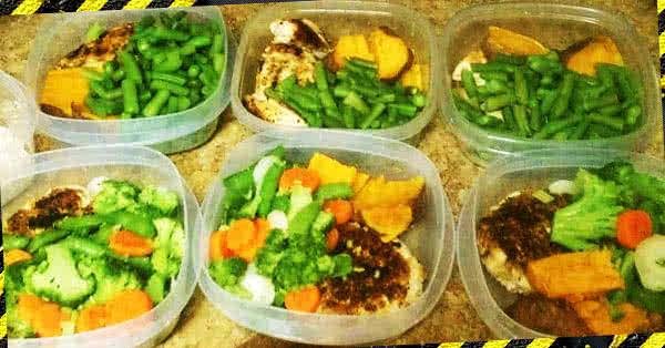 hogyan tudom, milyen étrendre van szükségem