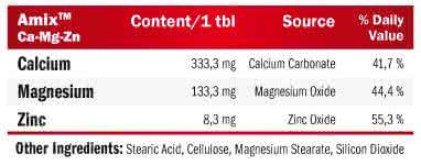 Amix Calcium + Mg&Zn 100 tab.